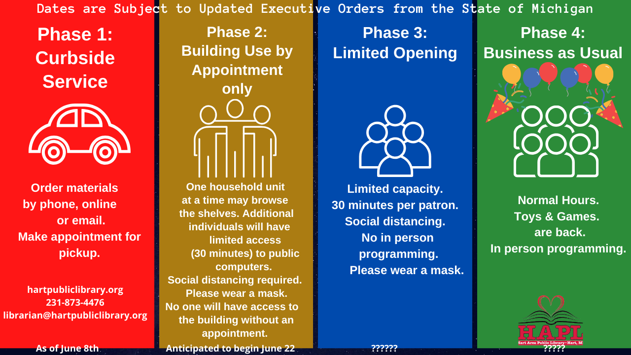 Copy of Phase 1_ Curbside Service (2).png