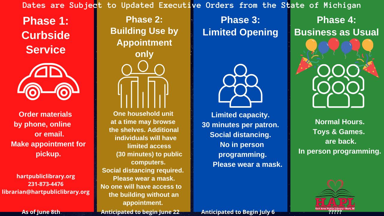 reopening plan fnal .png